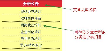 wizhi-submenus-post-type