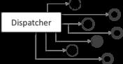 在 WordPress 中使用WordPress Dispatcher 创建自定义 URL